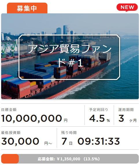 COOL(クール)アジア貿易ファンド#1