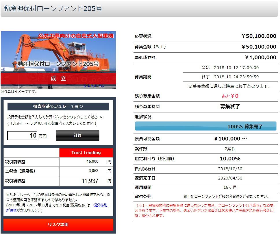 トラストレンディング大型重機ファンド含む全てのファンドで遅延発生!船舶関連の追加発表